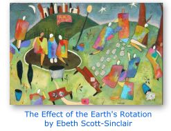 The Effect of the Earth's Rotation 